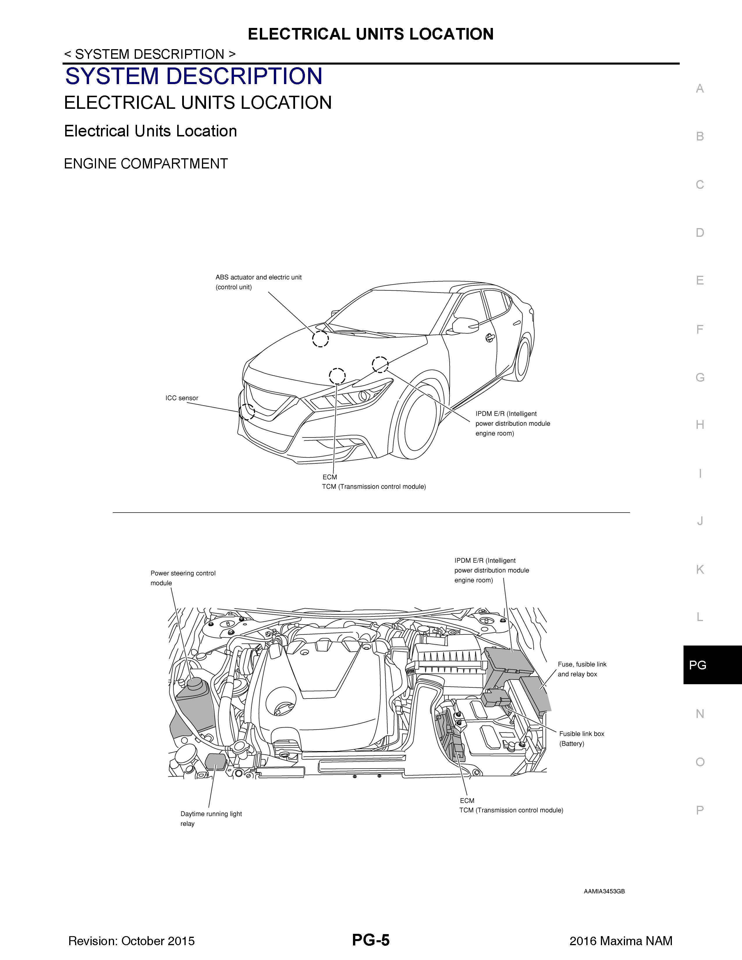 Nissan Teana Engine Diagram Get Free Image About Wiring Diagram