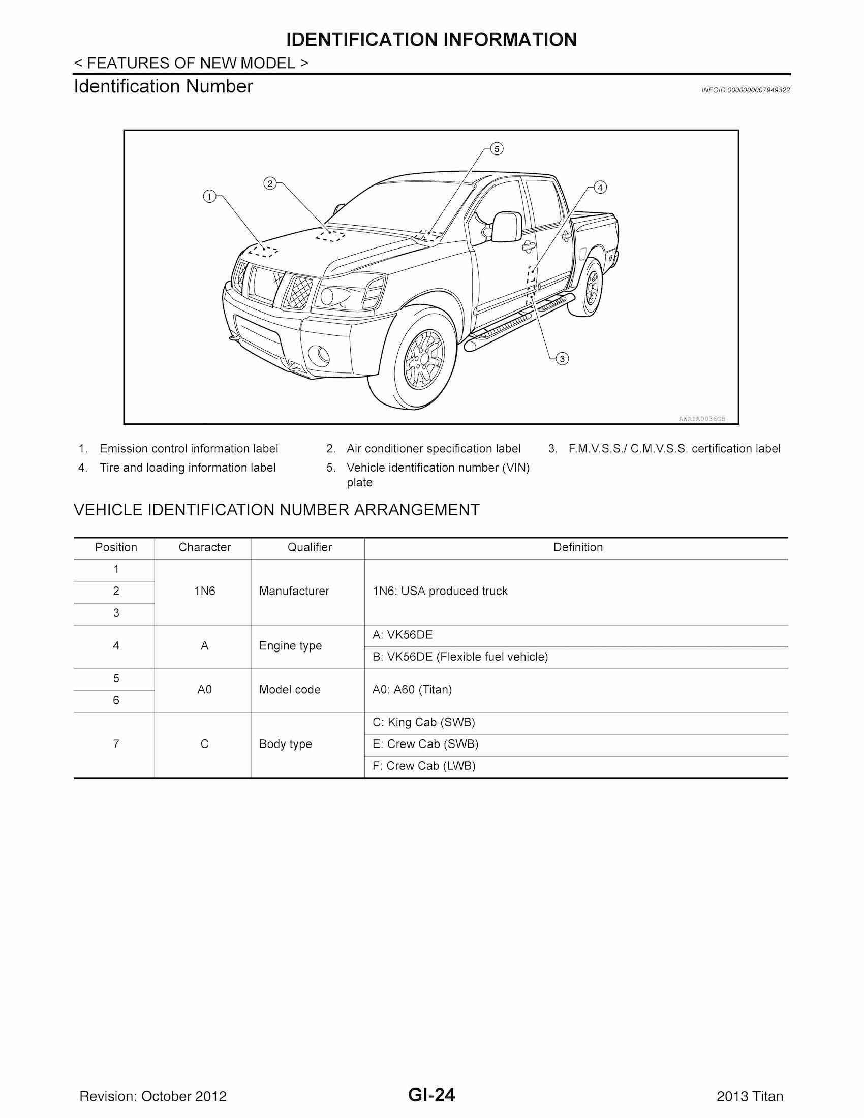 2010-2014 Nissan Titan-A60 Series, OEM Service and Repair Manual (PDF)