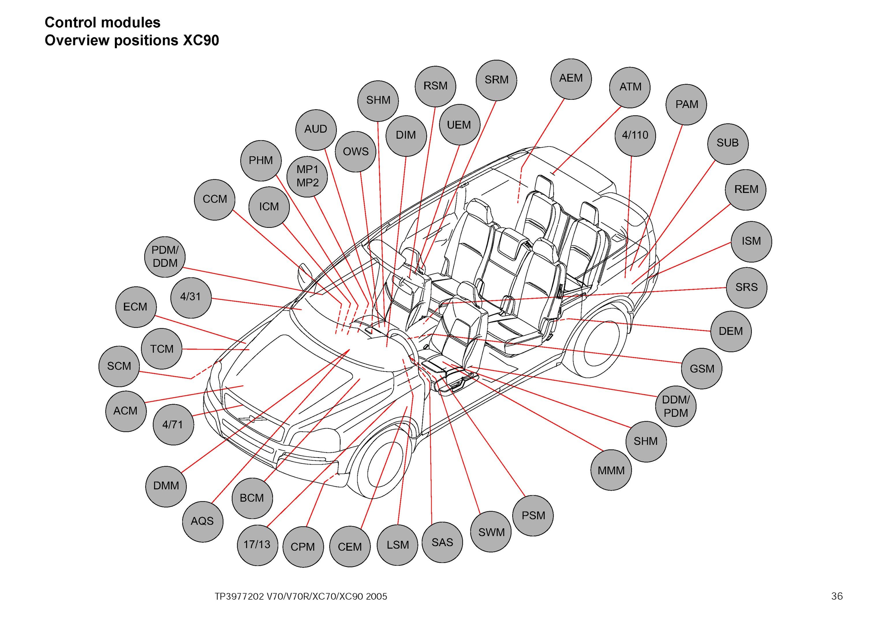 Diagram  Volvo V70 Xc70 Xc90 2006 Electrical Wiring