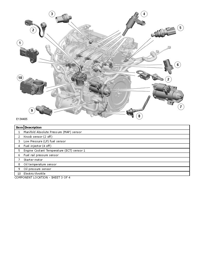 Land Rover Coolant Diagram