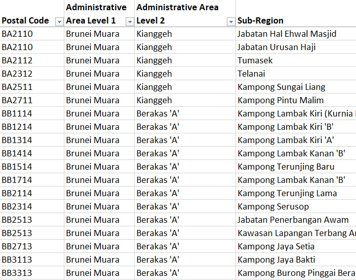 Brunei Sep 2017 Full Bundle (with Geocodes)